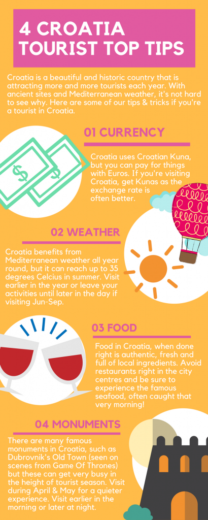 Croatia Travel top tips for first time - infographic